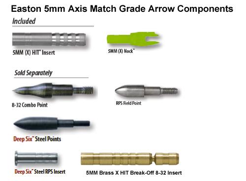 Components /& Epoxy Easton Axis HIT Insert